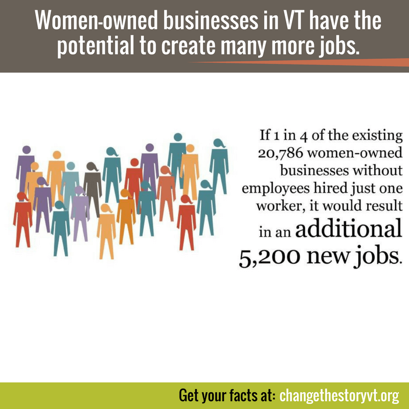 Women-owned businesses in VT have the potential to create many more jobs
